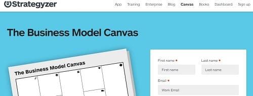 Empresas plantilla Modelo Canvas