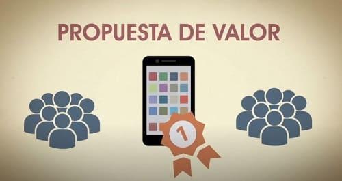 Propuesta de Valor Business Model Canvas