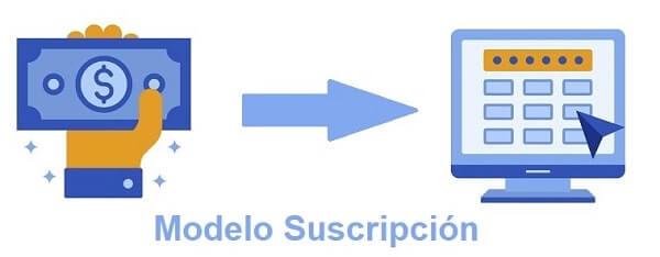 como funciona modelo suscripción